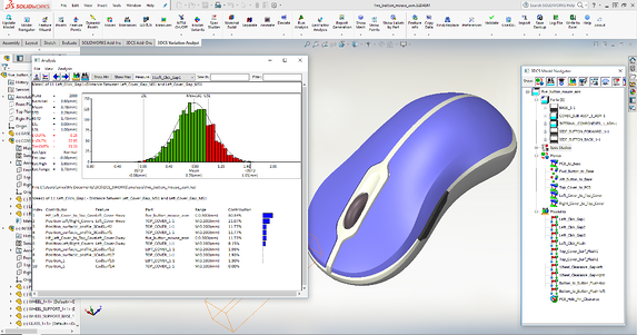 Model with Simulation